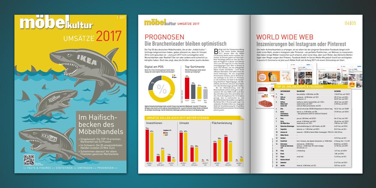 Möbel Kultur Umsätze Special Im Haifischbecken Des Möbelhandels